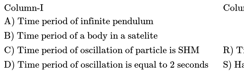 """`{:(""""Column-I"""",""""Column -II""""),(""""A) Time period of infinite pendulum """",""""P) Time period of a physical pendulum pivoted at its COM""""),(""""B) Time period of a body in a satelite """",""""Q) Time period of a body in a smooth chute made inside the earth""""),(""""C) Time period of oscillation of particle is SHM """",""""R) Time period of seconds pendulum""""),(""""D) Time period of oscillation is equal to 2 seconds """",""""S) Half of the time period of oscillation of kinetic cnergy of a oscillating particle""""):}`"""
