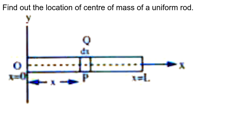 """Find out the location of centre of mass of a uniform rod. <br> <img src=""""https://doubtnut-static.s.llnwi.net/static/physics_images/AKS_ELT_AI_PHY_XI_V01_B_C05_SLV_015_Q01.png"""" width=""""80%"""">"""