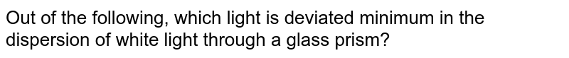 Out of the following, which light is deviated minimum in the dispersion of white light through a glass prism?