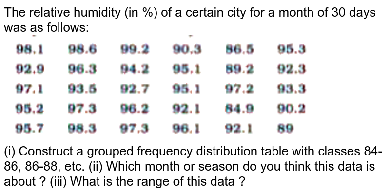 """The relative humidity (in %) of a certain city for a month of 30 days was as follows:  <br>  <img src=""""https://doubtnut-static.s.llnwi.net/static/physics_images/NVT_MAT_IX_C14_E02_003_Q01.png"""" width=""""80%"""">  <br>  (i) Construct a grouped frequency distribution table with classes 84-86, 86-88, etc. (ii) Which month or season do you think this data is about ? (iii) What is the range of this data ?"""
