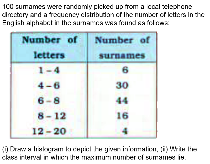 """Draw a histogram for the frequency distribution :  <br>  <img src=""""https://doubtnut-static.s.llnwi.net/static/physics_images/NVT_MAT_IX_C14_E06_010_Q01.png"""" width=""""80%"""">"""