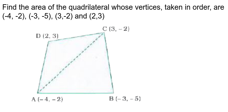 """Find the area of the quadrilateral whose vertices,  taken in order, are (-4, -2), (-3, -5), (3,-2) and (2,3)  <br> <img src=""""https://doubtnut-static.s.llnwi.net/static/physics_images/NVT_MAT_X_P1_C07_E03_004_Q01.png"""" width=""""80%"""">"""