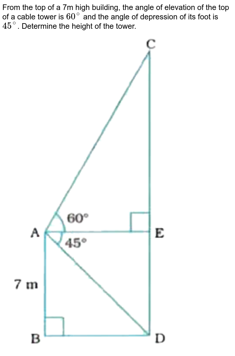 """From the top of a 7m high building, the angle of elevation of the top of a cable tower is `60^(@)` and the angle of depression of its foot is `45^(@)`. Determine the height of the tower. <br><img src=""""https://doubtnut-static.s.llnwi.net/static/physics_images/NVT_MAT_X_P2_C09_E01_012_Q01.png"""" width=""""80%"""">"""