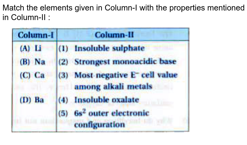 """Match  the elements given in Column-I with the properties  mentioned in Column-II :  <br> <img src=""""https://doubtnut-static.s.llnwi.net/static/physics_images/KPK_AIO_CHE_XI_P2_C10_E04_042_Q01.png"""" width=""""80%"""">"""