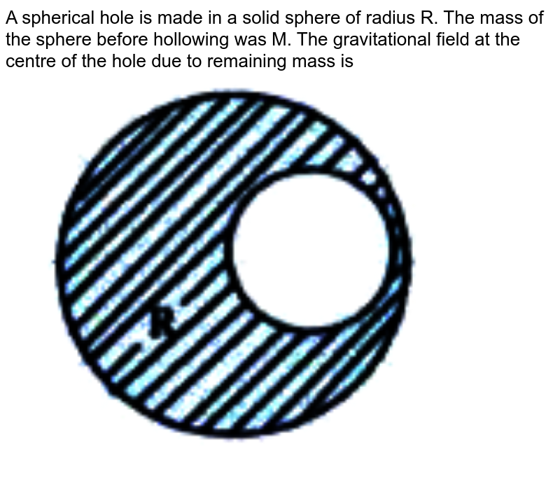 """A spherical hole is made in a solid sphere of radius R. The mass of the sphere before hollowing was M. The gravitational field at the centre of the hole due to remaining mass is <br> <img src=""""https://doubtnut-static.s.llnwi.net/static/physics_images/AKS_DOC_OBJ_PHY_XI_V01_B_C09_E04_037_Q01.png"""" width=""""80%"""">"""