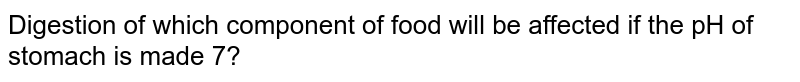 Digestion of which component of food will be affcted if the pH of stomach is made ?