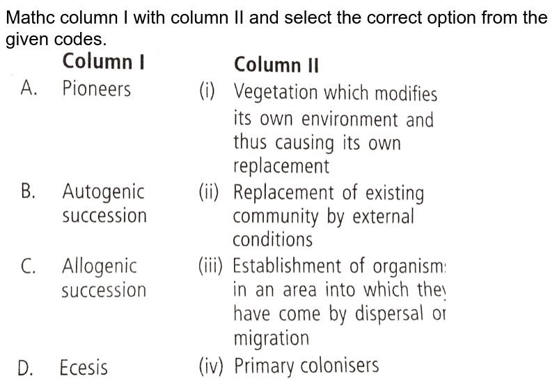 """Match column I and II and select the correct option from the given codes. <br> <img src=""""https://d10lpgp6xz60nq.cloudfront.net/physics_images/NCERT_FING_BIO_OBJ_XII_MBI_C06_E01_028_Q01.png"""" width=""""80%"""">"""