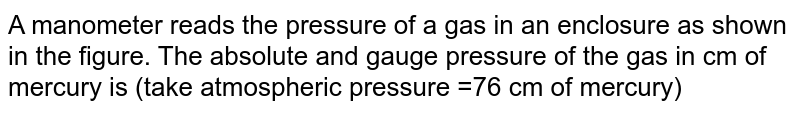 A manometer reads the pressure of a gas in an enclosure as shown in the figure. The absolute and gauge pressure of the gas in cm of mercury is (take atmospheric pressure =76 cm of mercury)