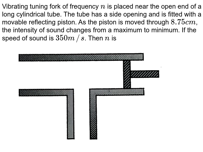 """Vibrating tuning fork of frequency `n` is placed near the open end of a long cylindrical tube. The tube has a side opening and is fitted with a movable reflecting piston. As the piston is moved through `8.75 cm`, the intensity of sound changes from a maximum to minimum. If the speed of sound is `350 m//s`. Then `n` is <br> <img src=""""https://d10lpgp6xz60nq.cloudfront.net/physics_images/CPS_V01_C17_E01_053_Q01.png"""" width=""""80%"""">"""