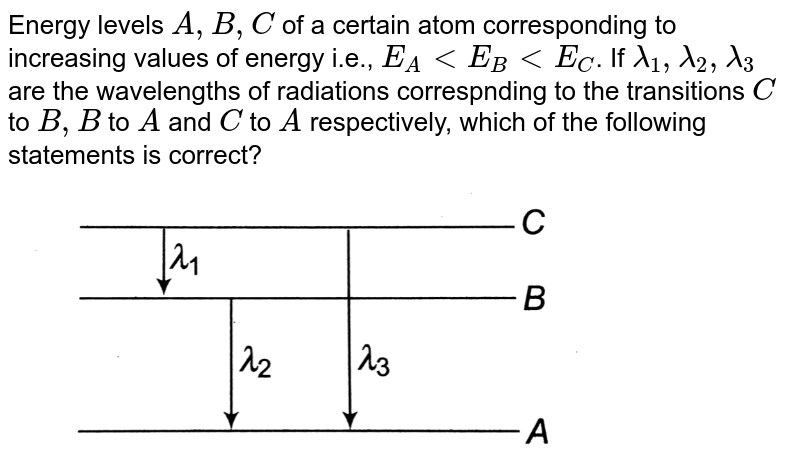 """Energy levels `A, B, C` of a certain atom corresponding to increasing values of energy i.e., `E_(A) lt E_(B) lt E_(C)`. If `lambda_(1), lambda_(2), lambda_(3)` are the wavelengths of radiations correspnding to the transitions `C` to `B, B` to `A` and `C` to `A` respectively, which o fthe following statements is correct? <br> <img src=""""https://d10lpgp6xz60nq.cloudfront.net/physics_images/BMS_OBJ_XII_C11_E01_142_Q01.png"""" width=""""80%"""">"""