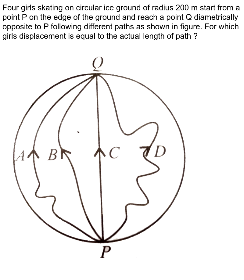 """Four girls skating on circular ice ground of radius 200 m start from a point P on the edge of the ground and reach a point Q diametrically opposite to P following different paths as shown in figure. For which girls displacement is equal to the actual length of path ?  <br> <img src=""""https://d10lpgp6xz60nq.cloudfront.net/physics_images/NCERT_OBJ_FING_PHY_XI_C04_E01_032_Q01.png"""" width=""""80%"""">"""