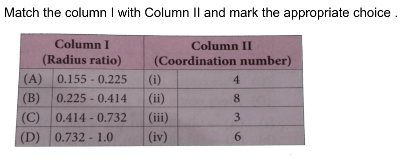 """Match the column I with Column II and mark the appropriate choice . <br> <img src=""""https://d10lpgp6xz60nq.cloudfront.net/physics_images/NCERT_OBJ_FING_CHE_XII_C01_E01_026_Q01.png"""" width=""""80%"""">"""