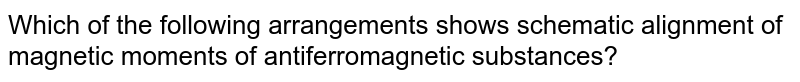 Which of the following arrangements shows schematic alignment of magnetic moments of antiferromagnetic substances?