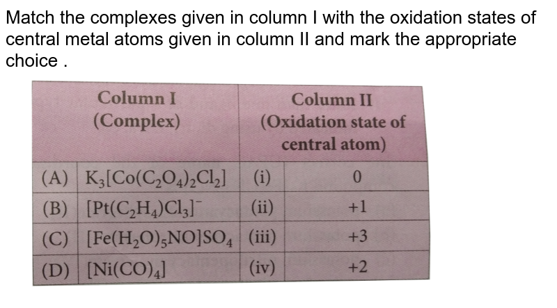 """Match the complexes given in column I with the oxidation states of central metal atoms given in column II and mark the appropriate choice . <br> <img src=""""https://d10lpgp6xz60nq.cloudfront.net/physics_images/NCERT_OBJ_FING_CHE_XII_C09_E01_022_Q01.png"""" width=""""80%"""">"""