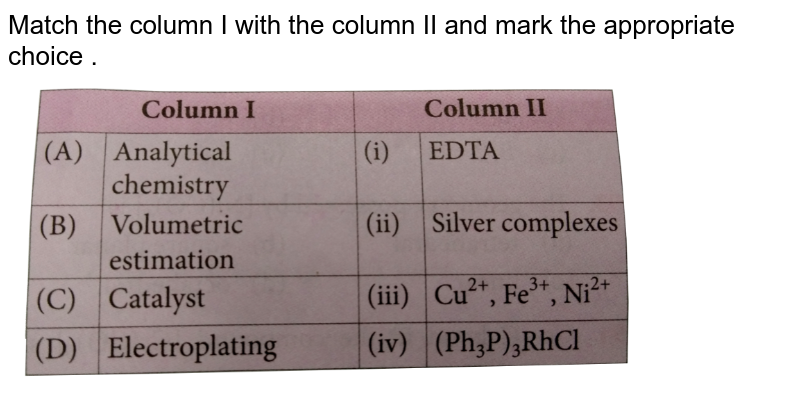 """Match the column I with the column II and mark the appropriate choice . <br> <img src=""""https://d10lpgp6xz60nq.cloudfront.net/physics_images/NCERT_OBJ_FING_CHE_XII_C09_E01_099_Q01.png"""" width=""""80%"""">"""