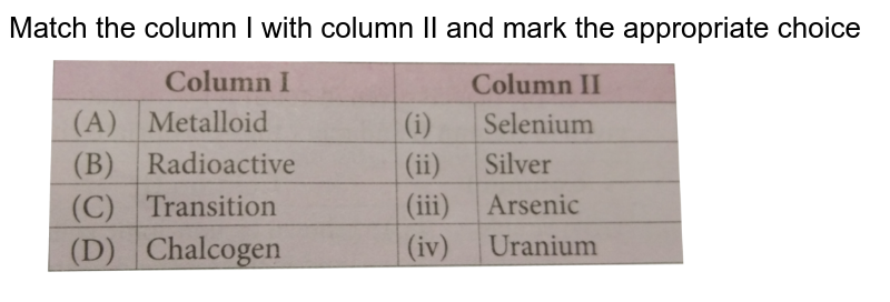 """Match the column I with column II and mark the appropriate choice  <br>  <img src=""""https://d10lpgp6xz60nq.cloudfront.net/physics_images/NCERT_OBJ_FING_CHE_XII_PP_E03_020_Q01.png"""" width=""""80%"""">"""