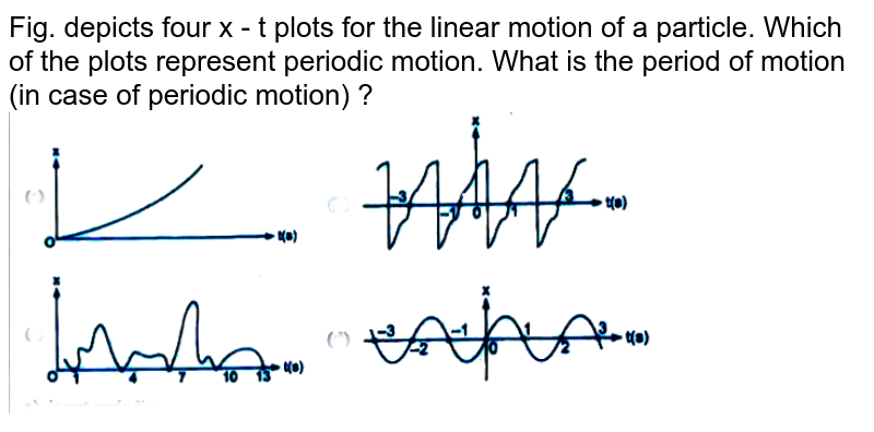 """Fig. depicts four x - t plots for the linear motion of a particle. Which of the plots represent periodic motion. What is the period of motion (in case of periodic motion) ? <br> <img src=""""https://doubtnut-static.s.llnwi.net/static/physics_images/AKS_ELT_AI_PHY_XI_V01_C_C05_SLV_050_Q01.png"""" width=""""80%"""">"""