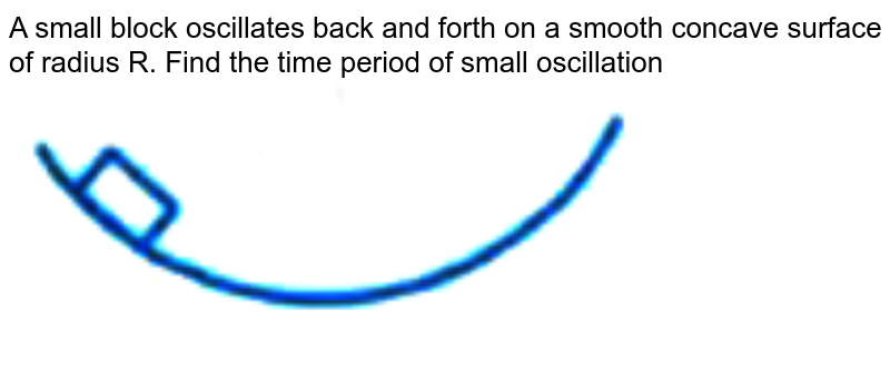 """A small block oscillates back and forth on a smooth concave surface of radius R. Find the time period of small oscillation <br> <img src=""""https://doubtnut-static.s.llnwi.net/static/physics_images/AKS_ELT_AI_PHY_XI_V01_C_C05_E04_040_Q01.png"""" width=""""80%"""">"""
