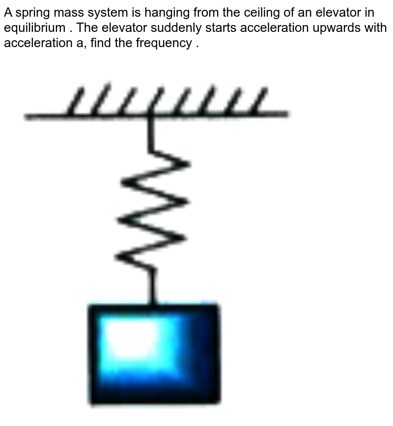 """A spring mass system is hanging from the ceiling of an elevator in equilibrium . The elevator suddenly starts acceleration upwards with acceleration a, find the frequency . <br> <img src=""""https://doubtnut-static.s.llnwi.net/static/physics_images/AKS_ELT_AI_PHY_XI_V01_C_C05_E04_048_Q01.png"""" width=""""80%"""">"""