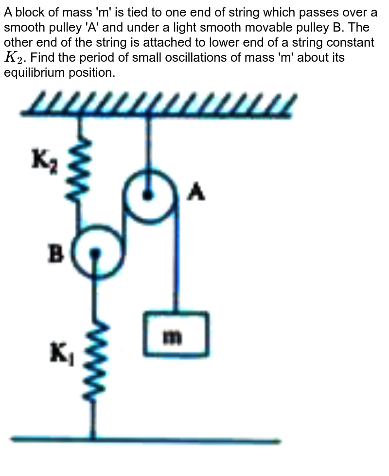 """A block of mass 'm' is tied to one end of string which passes over a smooth pulley 'A' and under a light smooth movable pulley B. The other end of the string is attached to lower end of a string constant `K_2`. Find the period of small oscillations of mass 'm' about its equilibrium position. <br> <img src=""""https://doubtnut-static.s.llnwi.net/static/physics_images/AKS_ELT_AI_PHY_XI_V01_C_C05_E04_073_Q01.png"""" width=""""80%"""">"""