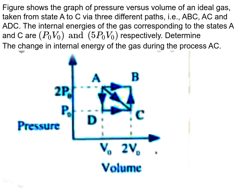"""Figure shows the graph of pressure versus volume of an ideal gas, taken from state A to C via three different paths, i.e., ABC, AC and ADC. The internal energies of the gas corresponding to the states A and C are `(P_0  V_0) and (5P_0  V_0)` respectively. Determine  <br>   The change in internal energy of the gas during the process AC. <br> <img src=""""https://doubtnut-static.s.llnwi.net/static/physics_images/AKS_ELT_AI_PHY_XI_V01_D_C07_SLV_035_Q01.png"""" width=""""80%"""">"""