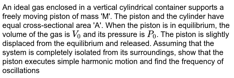An ideal gas enclosed in a vertical cylindrical container supports a freely moving piston of mass 'M'. The piston and the cylinder have equal cross-sectional area 'A'. When the piston is in equilibrium, the volume of the gas is `V_0` and its pressure is `P_0`. The piston is slightly displaced from the equilibrium and released. Assuming that the system is completely isolated from its surroundings, show that the piston executes simple harmonic motion and find the frequency of oscillations
