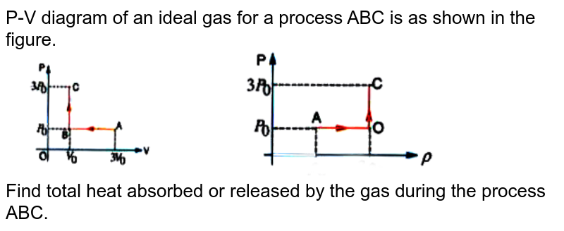 """P-V diagram of an ideal gas for a process ABC is as shown in the figure.  <br> <img src=""""https://doubtnut-static.s.llnwi.net/static/physics_images/AKS_ELT_AI_PHY_XI_V01_D_C07_E06_001_Q01.png"""" width=""""80%""""> <br>  Find total heat absorbed or released by the gas during the process ABC."""