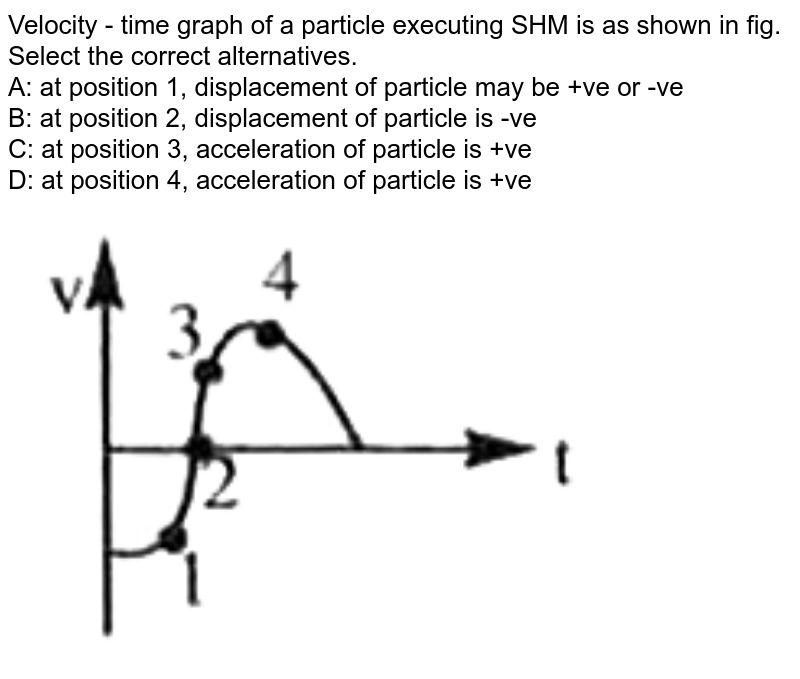 """Velocity - time graph of a particle executing SHM is as shown in fig. Select the correct alternatives.  <br> A: at position 1, displacement of particle may be +ve or -ve <br> B: at position 2, displacement of particle is -ve <br> C: at position 3, acceleration of particle is +ve <br> D: at position 4, acceleration of particle is +ve <br> <img src=""""https://doubtnut-static.s.llnwi.net/static/physics_images/AKS_NEO_CAO_PHY_XI_V01_B_C08_E01_031_Q01.png"""" width=""""80%"""">"""