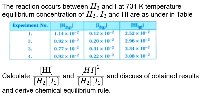 """The reaction occurs between `H_2` and I at 731 K temperature equilibrium concentration of `H_2, I_2` and HI are as under in Table <br> <img src=""""https://doubtnut-static.s.llnwi.net/static/physics_images/KPK_AIO_CHE_XI_P1_C07_E01_124_Q01.png"""" width=""""80%""""> <br> Calculate `""""[HI]""""/([H_2][I_2])` and `[HI]^2/([H_2][I_2])` and discuss of obtained  results and derive chemical equilibrium rule."""