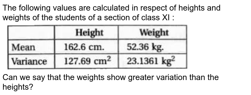 """The following values are calculated in respect of heights and weights of the students of a section of class XI  :  <br> <img src=""""https://doubtnut-static.s.llnwi.net/static/physics_images/KPK_AIO_MAT_XI_C15_E08_015_Q01.png"""" width=""""80%""""> <br> Can we say that the weights show greater variation than the heights?"""