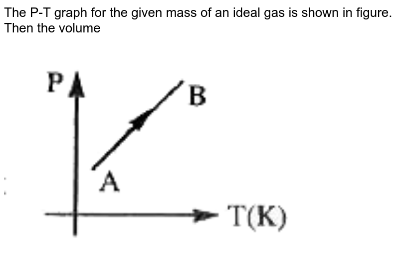 """The P-T graph for the given mass of an ideal gas is shown in figure. Then the volume  <br> <img src=""""https://doubtnut-static.s.llnwi.net/static/physics_images/AKS_NEO_CAO_PHY_XI_V01_PMH_C12_E01_098_Q01.png"""" width=""""80%"""">"""