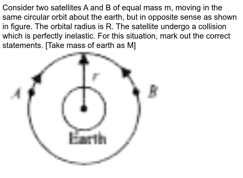 """Consider two satellites A and B of equal mass m, moving in the same circular orbit about the earth, but in opposite sense as shown in figure. The orbital radius is R. The satellite undergo a collision which is perfectly inelastic. For this situation, mark out the correct statements. [Take mass of earth as M] <br> <img src=""""https://doubtnut-static.s.llnwi.net/static/physics_images/MTG_WB_JEE_PHY_C06_E01_054_Q01.png"""" width=""""80%"""">"""