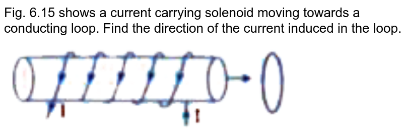 """Fig. 6.15 shows a current carrying solenoid moving towards a conducting loop. Find the direction of the current induced in the loop. <br> <img src=""""https://doubtnut-static.s.llnwi.net/static/physics_images/U_LIK_SP_PHY_XII_C06_E08_007_Q01.png"""" width=""""80%"""">"""