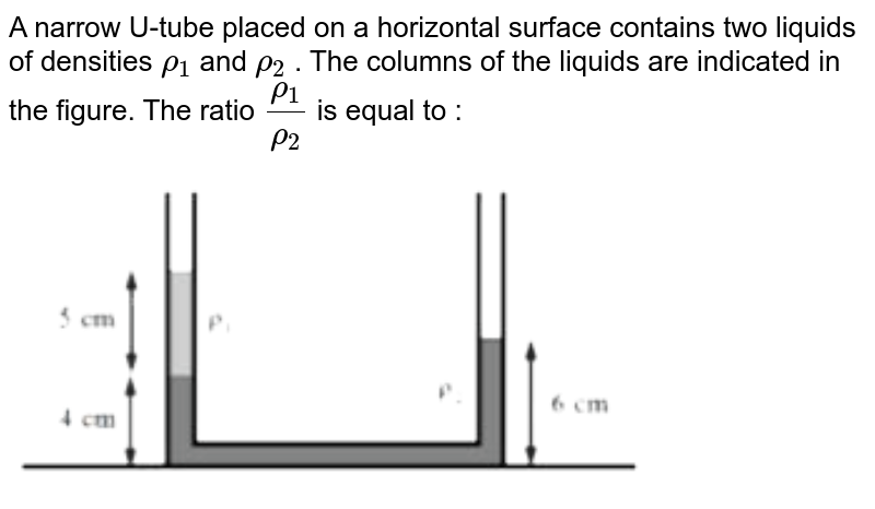 """A narrow U-tube placed on a horizontal surface contains two liquids of densities `rho_(1)` and `rho_(2)` . The columns of the liquids are indicated in the figure. The ratio `(rho_(1))/(rho_(2))` is equal to :  <br>  <img src=""""https://doubtnut-static.s.llnwi.net/static/physics_images/VMC_JEE_MN_XI_FLT_05_E01_004_Q01.png"""" width=""""80%"""">"""