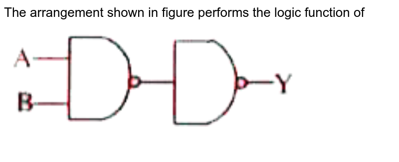 """The arrangement shown in figure performs the logic function of <br> <img src=""""https://doubtnut-static.s.llnwi.net/static/physics_images/AKS_DOC_OBJ_PHY_XII_V02_C_C05_E03_018_Q01.png"""" width=""""80%"""">"""