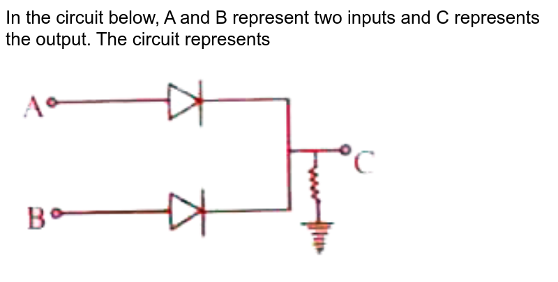 """In the circuit below, A and B represent two inputs and C represents the output. The circuit represents <br> <img src=""""https://doubtnut-static.s.llnwi.net/static/physics_images/AKS_DOC_OBJ_PHY_XII_V02_C_C05_E03_026_Q01.png"""" width=""""80%"""">"""