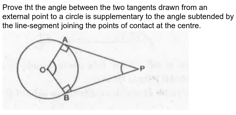 """Prove tht the angle between the two tangents drawn from an external point to a circle is supplementary to the angle subtended by the line-segment joining the points of contact at the centre.  <br> <img src=""""https://doubtnut-static.s.llnwi.net/static/physics_images/MBD_MAT_19_01_X_P3_E01_020_Q01.png"""" width=""""80%"""">"""