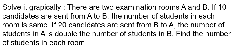 Solve it grapically : There are two examination rooms A and B. If 10 candidates are sent from A to B, the number of students in each room is same. If 20 candidates are sent from B to A, the number of students in A is double the number of students in B. Find the number of students in each room.