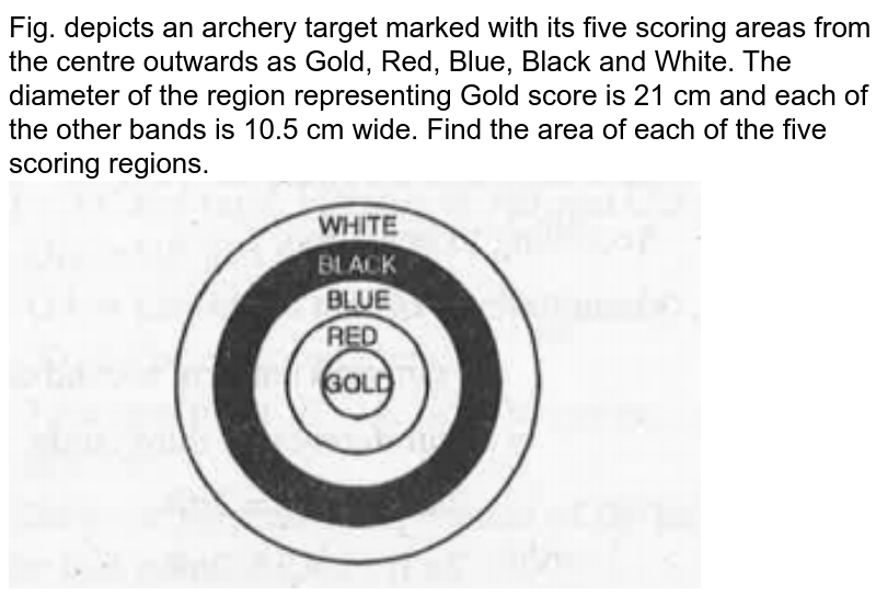"""Fig. depicts an archery target marked with its five scoring areas from the centre outwards as Gold, Red, Blue, Black and White. The diameter of the region representing Gold score is 21 cm and each of the other bands is 10.5 cm wide. Find the area of each of the five scoring regions. <br><img src=""""https://doubtnut-static.s.llnwi.net/static/physics_images/MBD_MAT_X_C12_S01_001_Q01.png"""" width=""""80%"""">"""