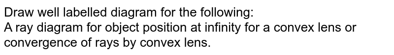 Draw well labelled diagram for the following: <br> A ray  diagram for object position at infinity for a convex lens or convergence of rays by convex lens.