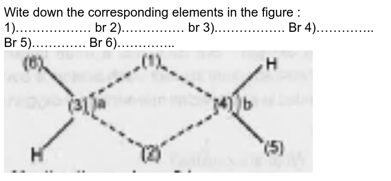 """Wite down the corresponding elements in the figure : 1)……………… br 2)…………… br 3).……………. Br 4)………….. Br 5)…………. Br 6)…………..  <img src=""""https://doubtnut-static.s.llnwi.net/static/physics_images/EXP_ANM_CHE_XI_C11_E03_007_Q01.png"""" width=""""80%"""">"""