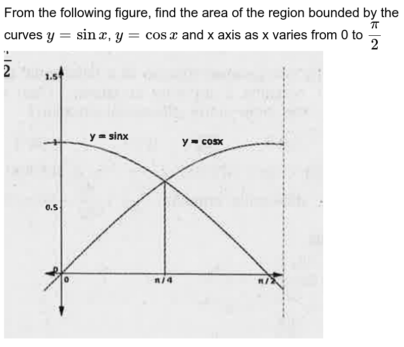 """From the following figure, find the area of the region bounded by the curves `y=sinx`, `y=cosx` and x axis as x varies from 0 to `pi/2`<br> <img src=""""https://doubtnut-static.s.llnwi.net/static/physics_images/EXP_DMJ_MAT_20_XII_E02_027_Q01.png"""" width=""""80%"""">"""