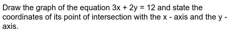 Draw the graph of the equation 3x + 2y = 12 and state the coordinates of its point of intersection with the x - axis and the y - axis.