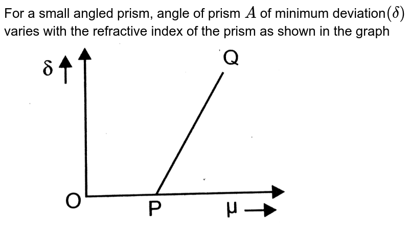 """For a small angled prism, angle of prism `A` of minimum deviation`(delta)` varies with the refractive index of the prism as shown in the graph <br> <img src=""""https://d10lpgp6xz60nq.cloudfront.net/physics_images/BMS_OBJ_XII_C08_E01_176_Q01.png"""" width=""""80%"""">"""