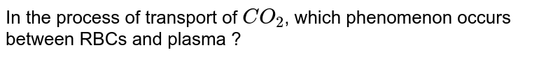 In the process of transport of `CO_(2)`, which phenomenon occurs between RBCs and plasma ?