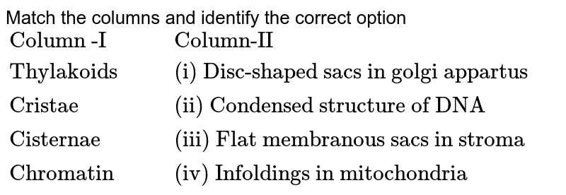 """Match the columns and identify the correct option <br> `{:(""""Column -I       """",""""Column-II""""),(""""Thylakoids"""",""""(i) Disc-shaped sacs in golgi appartus""""),(""""Cristae"""",""""(ii) Condensed structure of DNA""""),(""""Cisternae"""",""""(iii) Flat membranous sacs in stroma""""),(""""Chromatin"""",""""(iv) Infoldings in mitochondria""""):}`"""