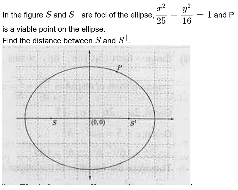 """In the figure `S` and `S^
