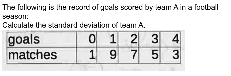 """The following is the record of goals scored by team A in a football season: <br> Calculate the standard deviation of team A. <br> <img src=""""https://doubtnut-static.s.llnwi.net/static/physics_images/EXP_MAX_MAT_XI_MP_20_E01_039_Q01.png"""" width=""""80%"""">"""