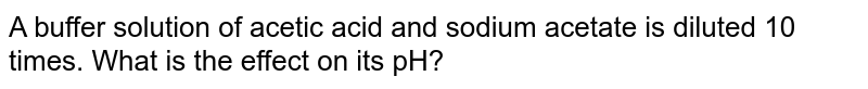 A buffer solution of acetic acid and sodium acetate is diluted 10 times. What is the effect on its pH?
