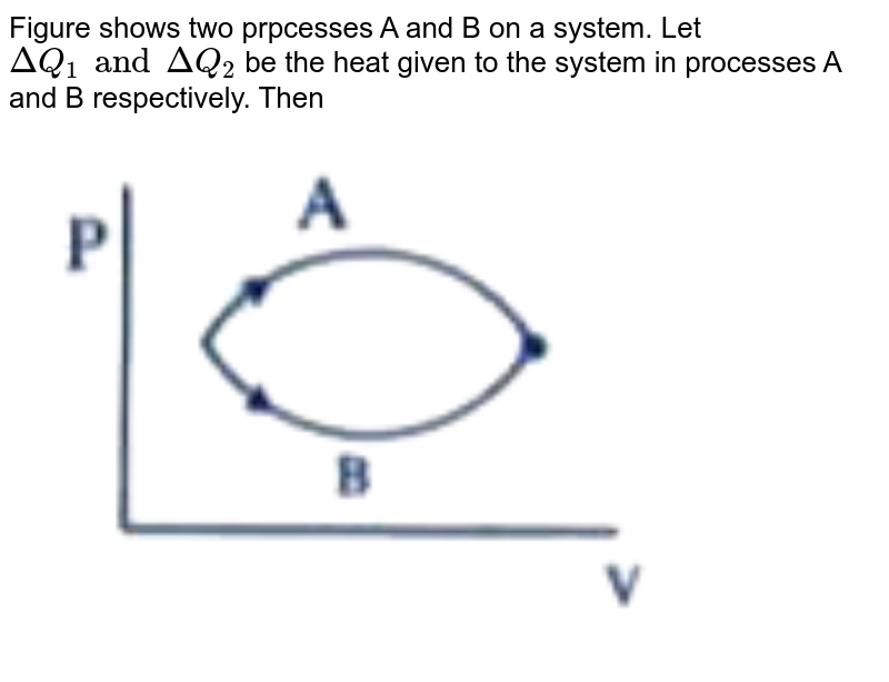 """Figure shows two prpcesses A and B on a system. Let `DeltaQ_(1) and DeltaQ_(2)` be the heat given to the system in processes A and B respectively. Then <br> <img src=""""https://doubtnut-static.s.llnwi.net/static/physics_images/AKS_DOC_OBJ_PHY_XI_V01_C_C13_E01_105_Q01.png"""" width=""""80%"""">"""